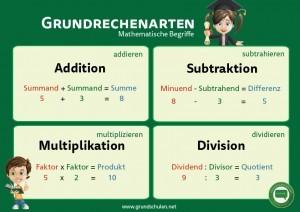 Grundschulen Download Bereich