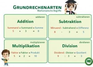 grundrechenarten-weiss_grundschulen-net_A4