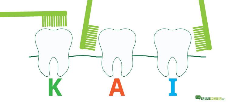 Keine Angst vorm Zahnarzt!
